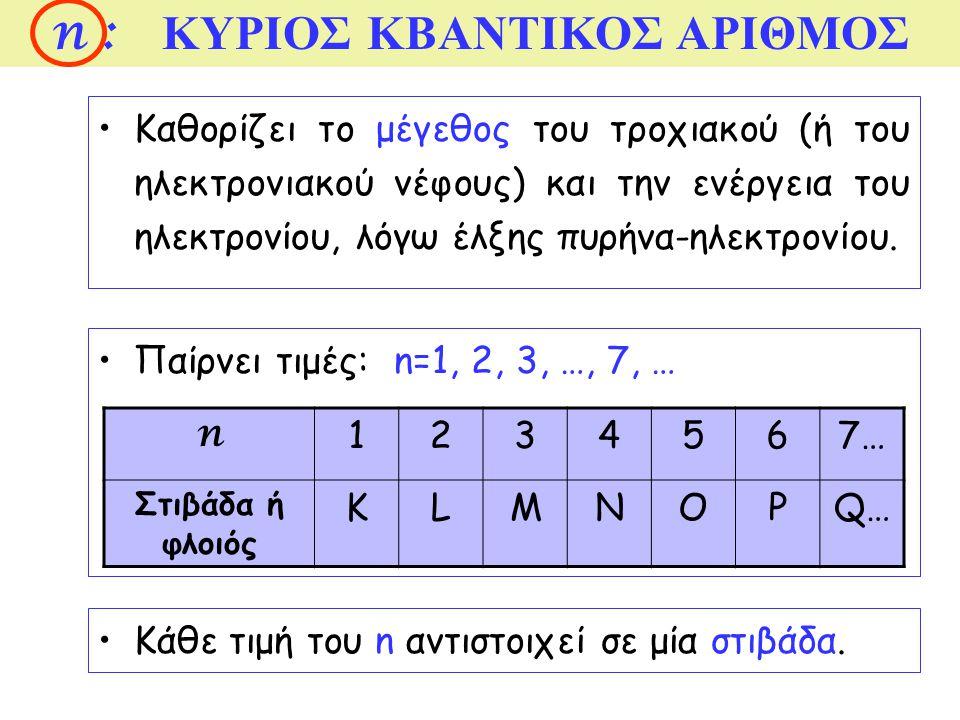 n : ΚΥΡΙΟΣ ΚΒΑΝΤΙΚΟΣ ΑΡΙΘΜΟΣ