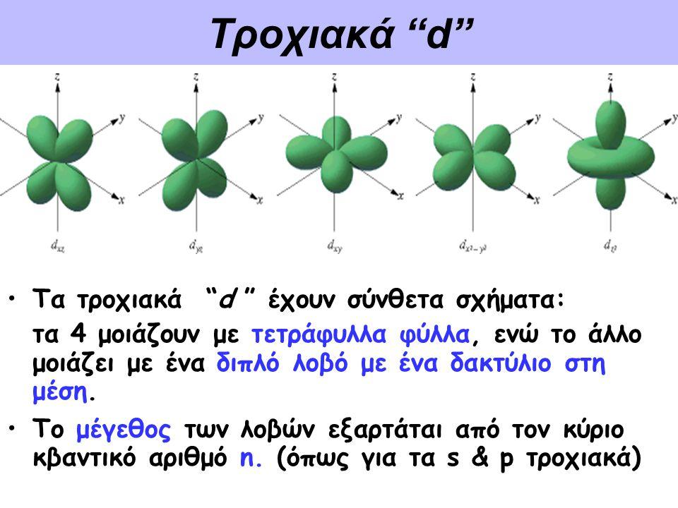 Τροχιακά d Τα τροχιακά d έχουν σύνθετα σχήματα: