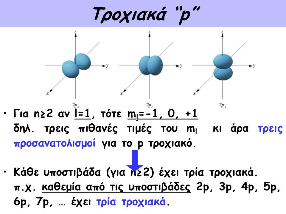 Τροχιακά p Για n≥2 αν l=1, τότε ml=-1, 0, +1