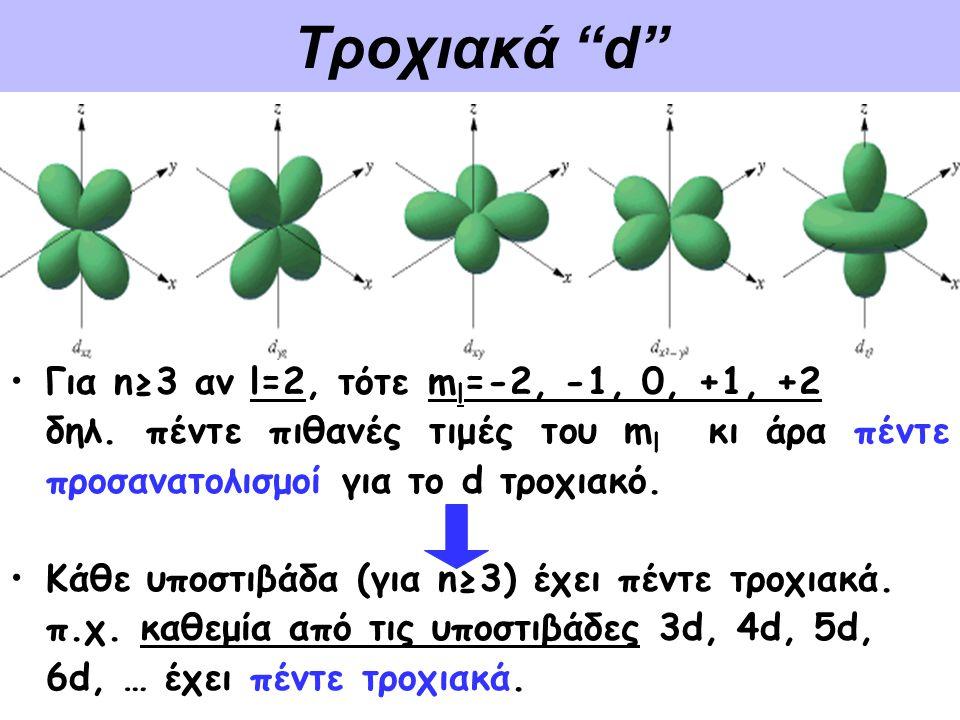 Τροχιακά d Για n≥3 αν l=2, τότε ml=-2, -1, 0, +1, +2