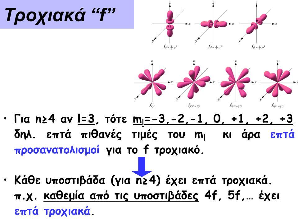 Τροχιακά f Για n≥4 αν l=3, τότε ml=-3,-2,-1, 0, +1, +2, +3