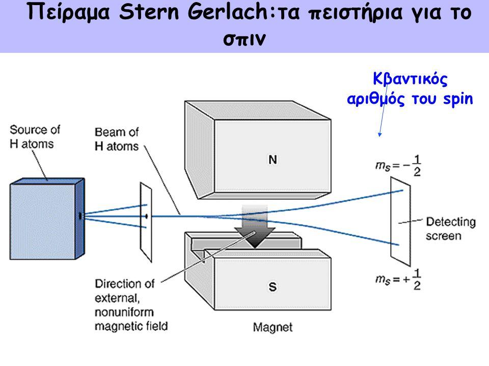 Πείραμα Stern Gerlach:τα πειστήρια για το σπιν