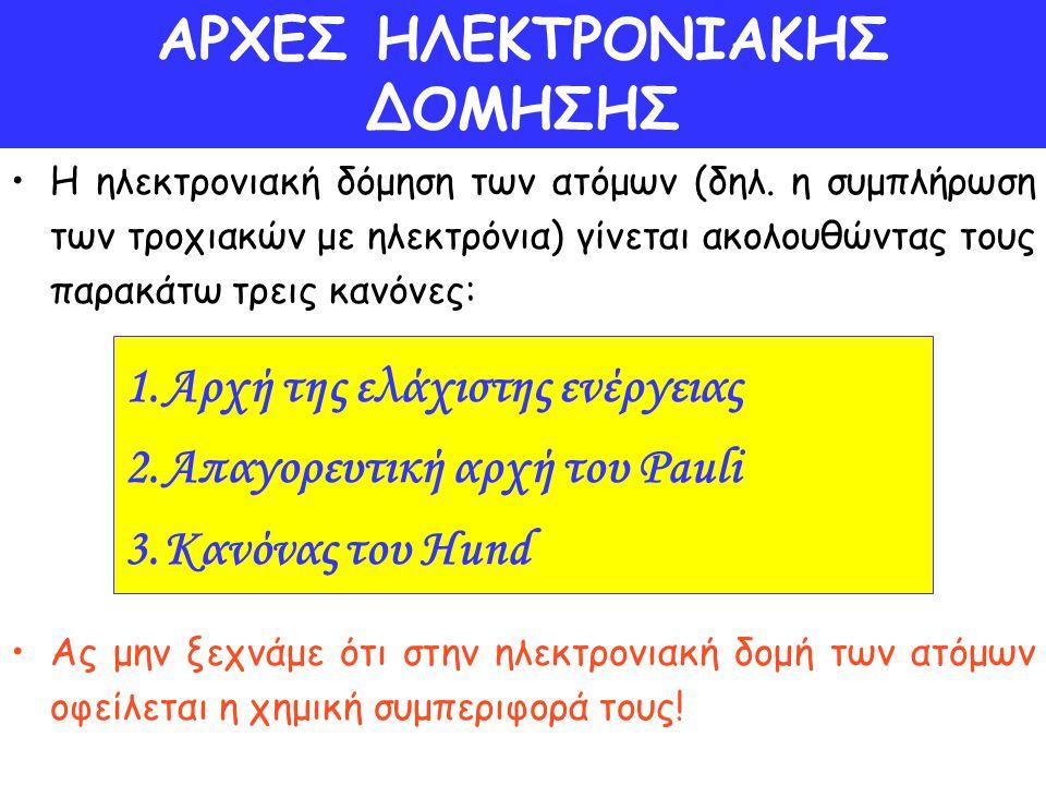ΑΡΧΕΣ ΗΛΕΚΤΡΟΝΙΑΚΗΣ ΔΟΜΗΣΗΣ