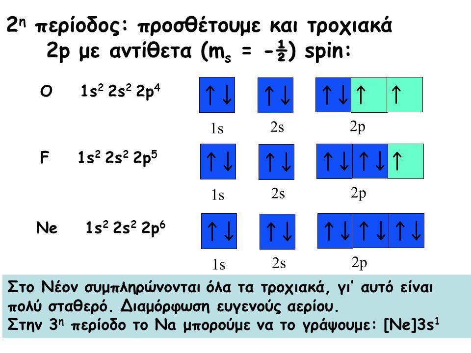 2η περίοδος: προσθέτουμε και τροχιακά 2p με αντίθετα (ms = -½) spin:
