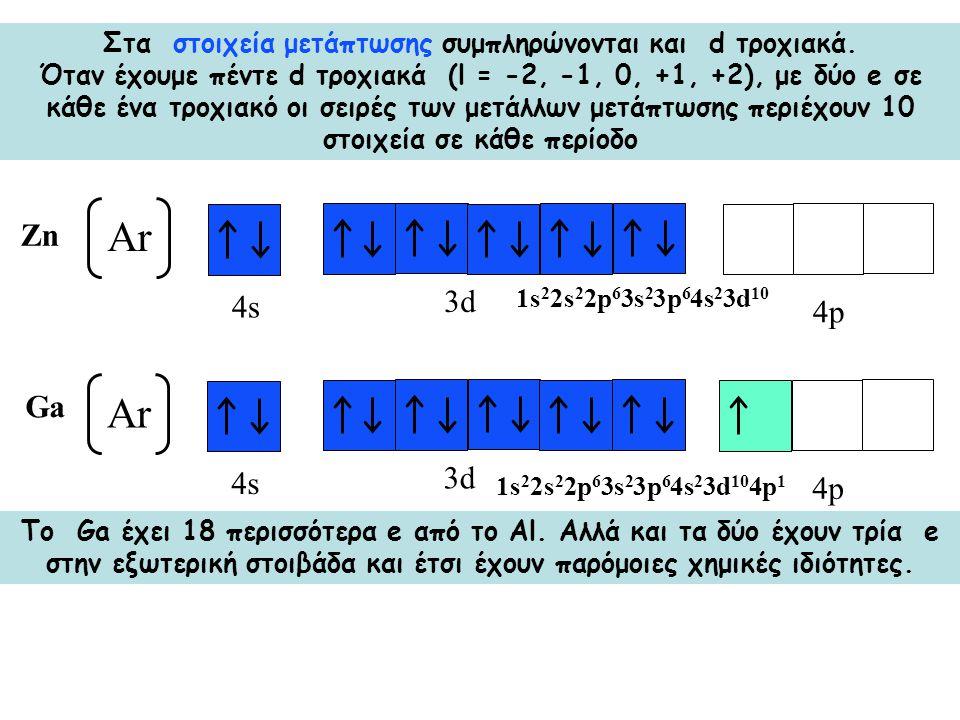 Στα στοιχεία μετάπτωσης συμπληρώνονται και d τροχιακά.