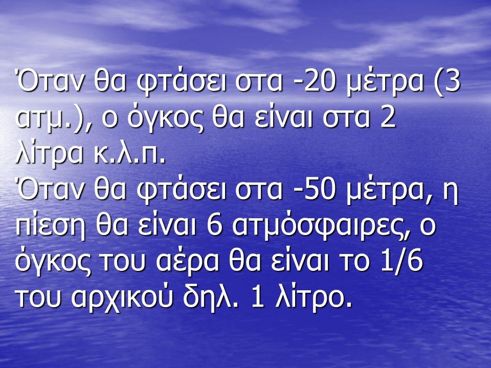 Όταν θα φτάσει στα -20 μέτρα (3 ατμ. ), ο όγκος θα είναι στα 2 λίτρα κ