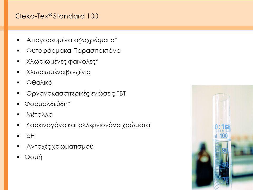 Oeko-Tex Standard 100 Απαγορευμένα αζωχρώματα*