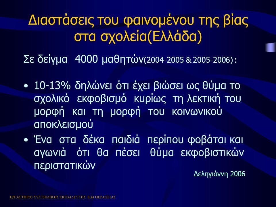 Διαστάσεις του φαινομένου της βίας στα σχολεία(Ελλάδα)