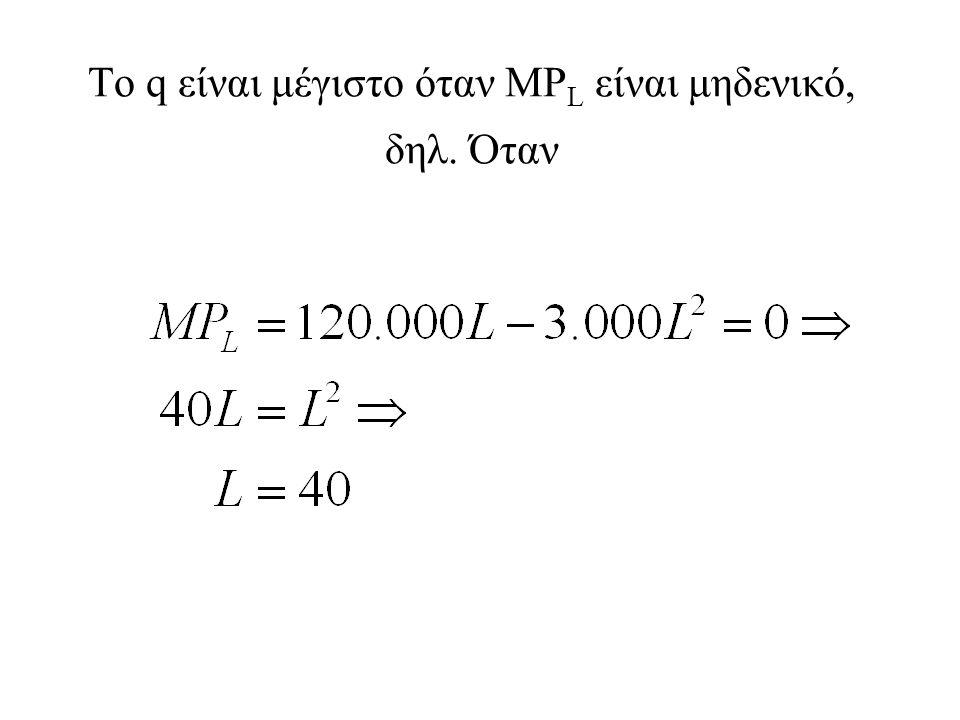 Το q είναι μέγιστο όταν MPL είναι μηδενικό, δηλ. Όταν