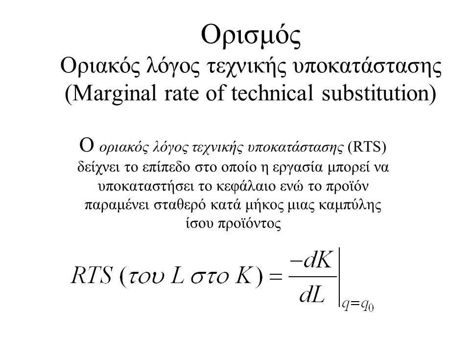 Ορισμός Οριακός λόγος τεχνικής υποκατάστασης (Marginal rate of technical substitution)