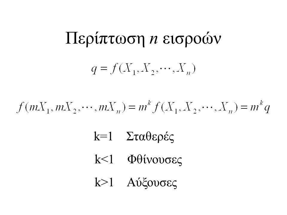 Περίπτωση n εισροών k=1 Σταθερές k<1 Φθίνουσες k>1 Αύξουσες
