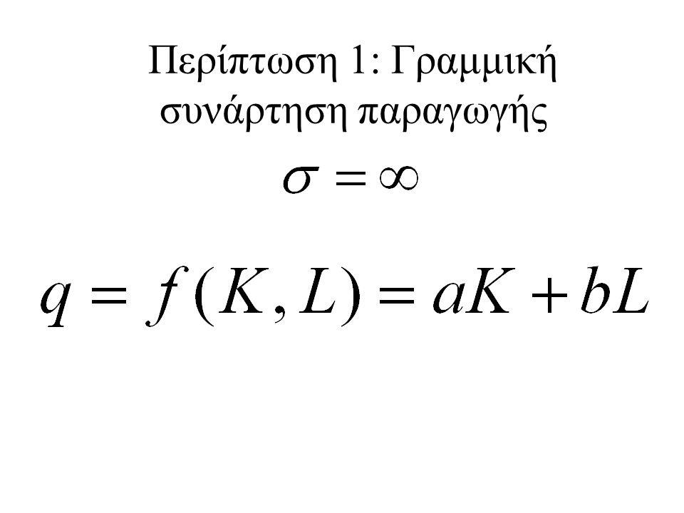 Περίπτωση 1: Γραμμική συνάρτηση παραγωγής