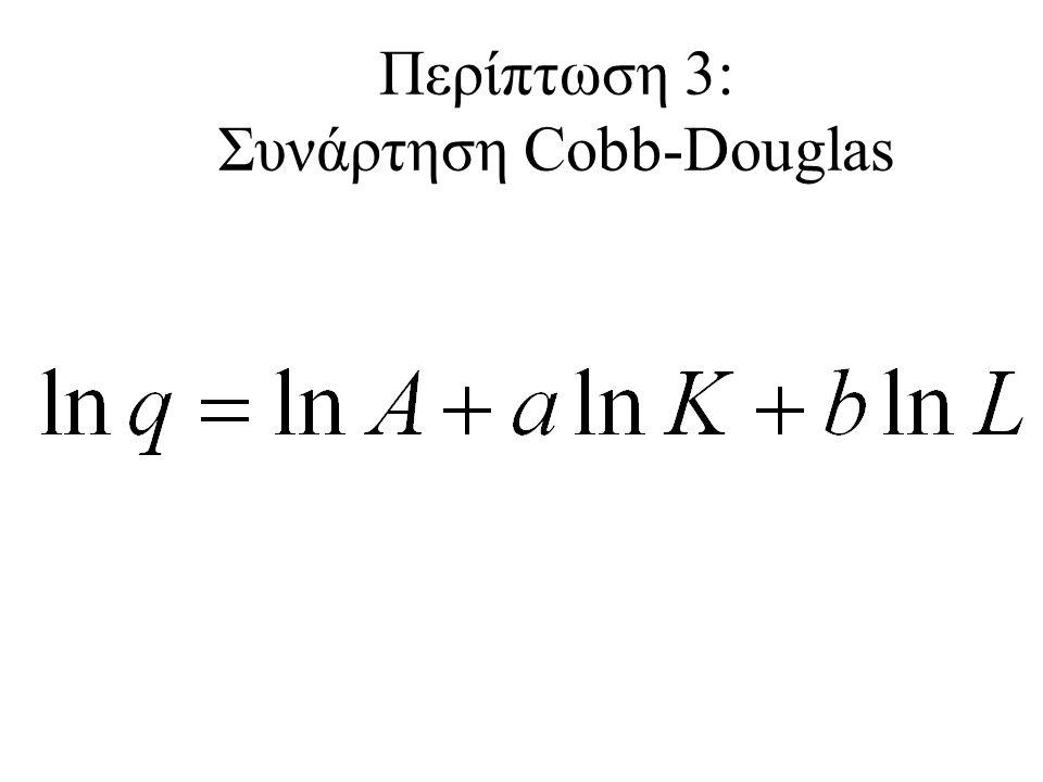 Περίπτωση 3: Συνάρτηση Cobb-Douglas