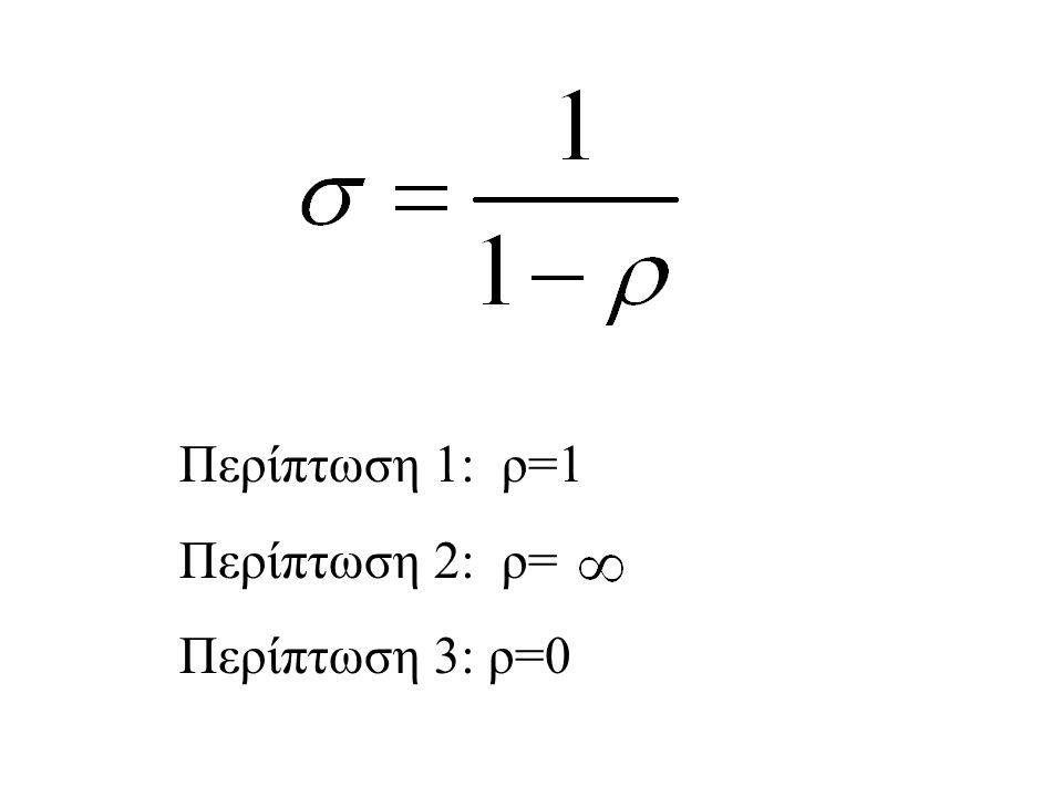Περίπτωση 1: ρ=1 Περίπτωση 2: ρ= Περίπτωση 3: ρ=0