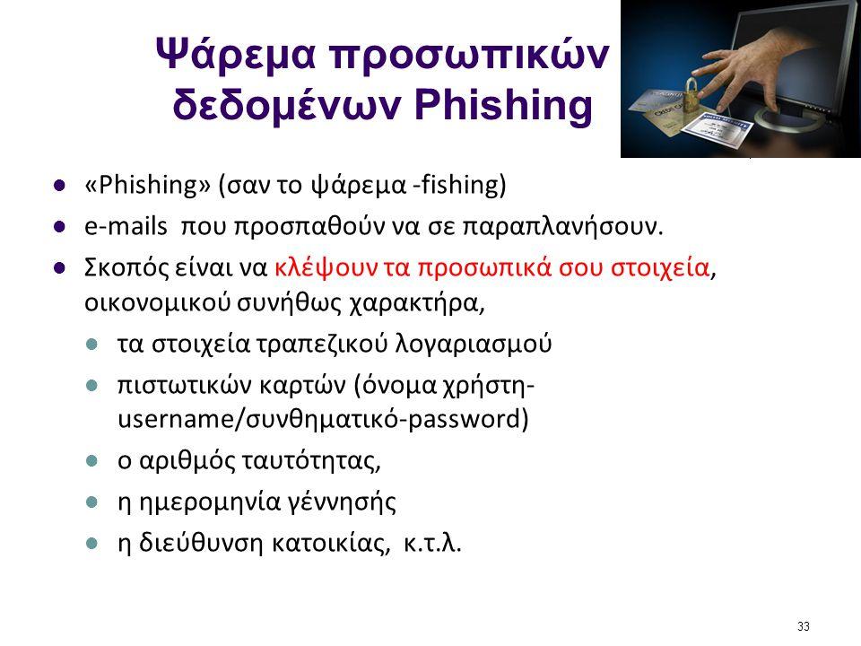 Ψάρεμα προσωπικών δεδομένων Phishing