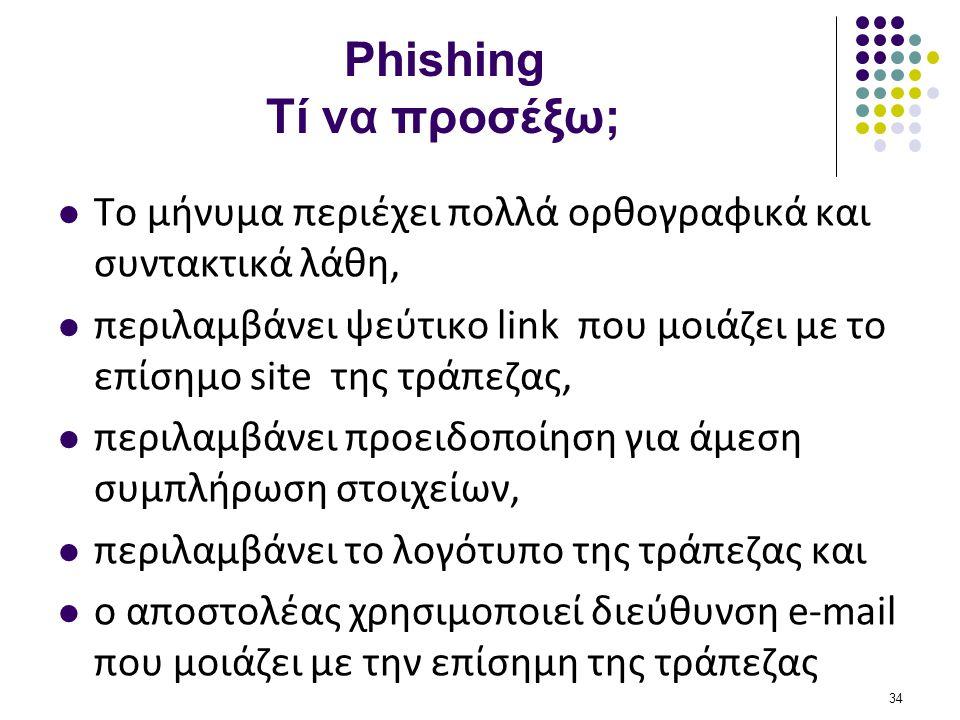 Phishing Τί να προσέξω;
