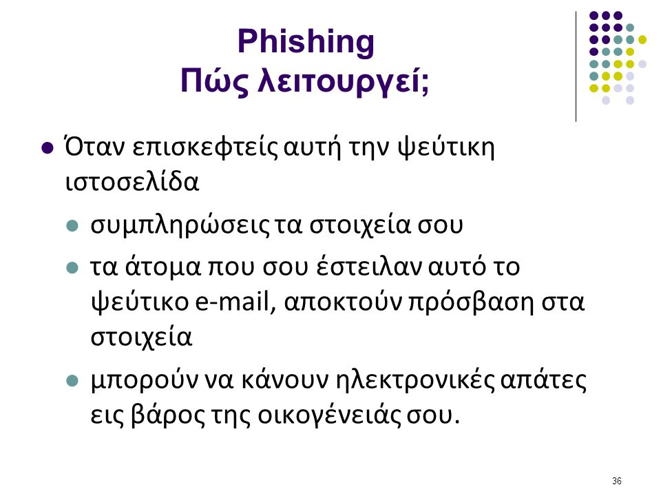 Phishing Πώς λειτουργεί;