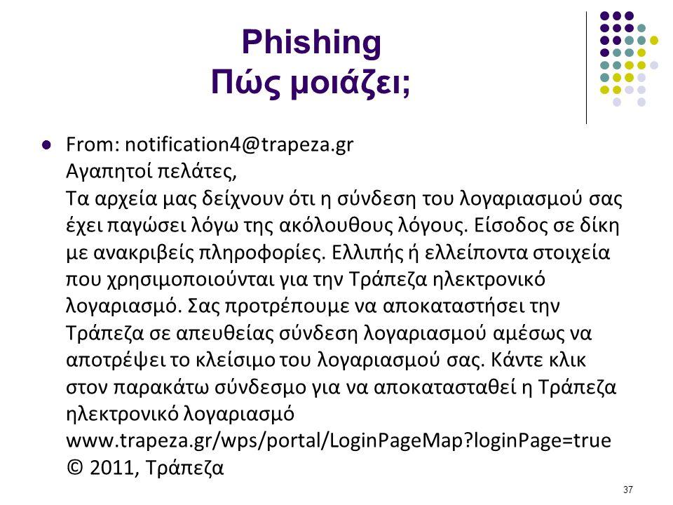 Phishing Πώς μοιάζει;