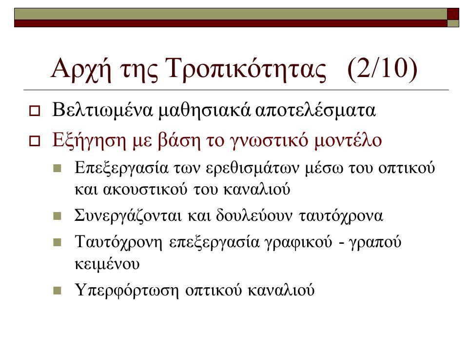 Αρχή της Τροπικότητας (2/10)