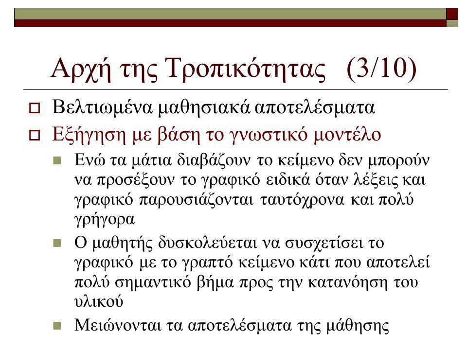Αρχή της Τροπικότητας (3/10)