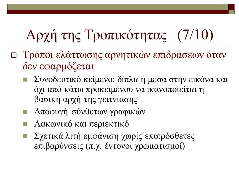 Αρχή της Τροπικότητας (7/10)