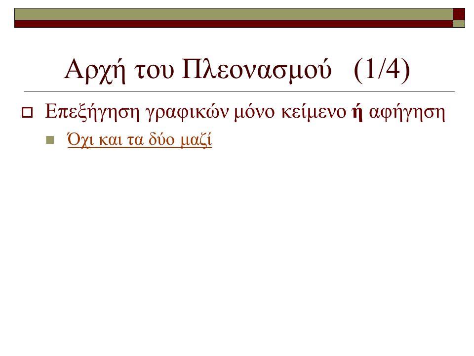 Αρχή του Πλεονασμού (1/4)