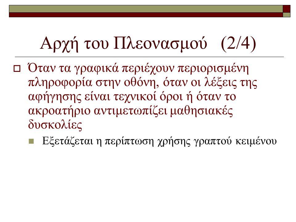 Αρχή του Πλεονασμού (2/4)
