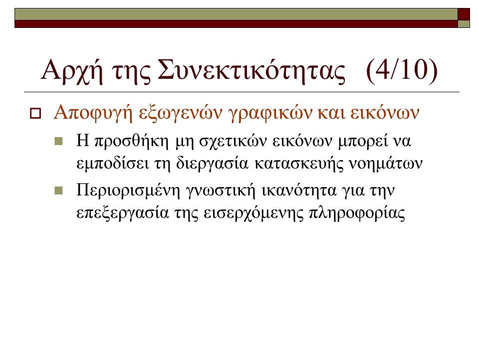Αρχή της Συνεκτικότητας (4/10)