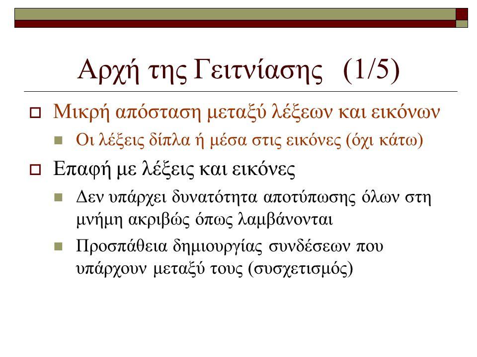 Αρχή της Γειτνίασης (1/5)