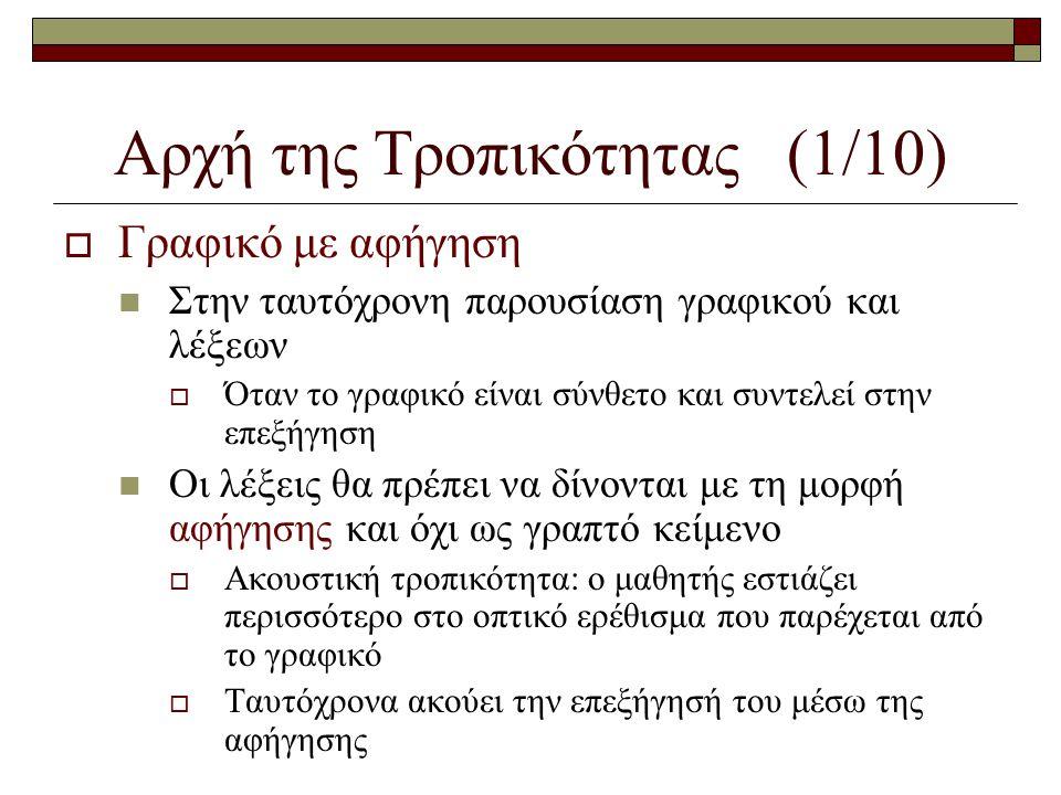Αρχή της Τροπικότητας (1/10)