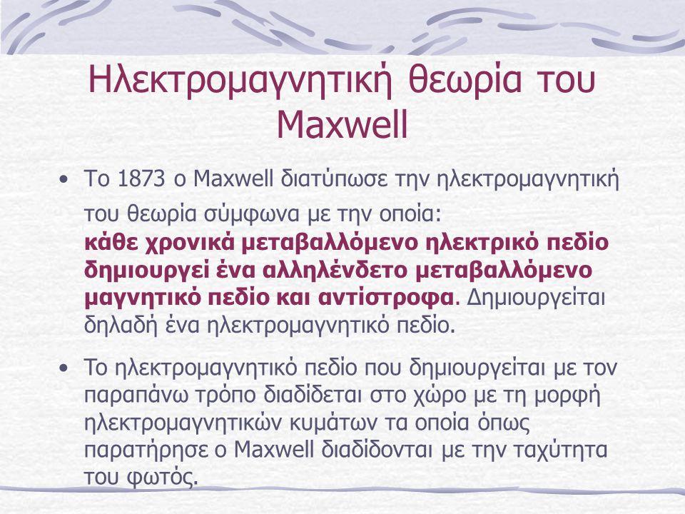 Ηλεκτρομαγνητική θεωρία του Μaxwell