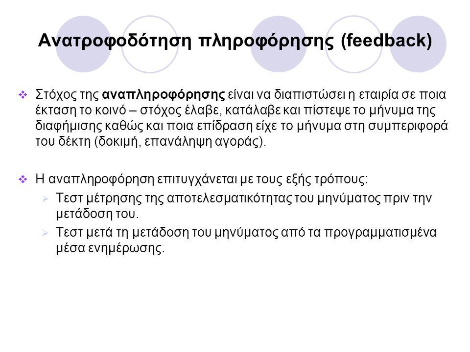 Ανατροφοδότηση πληροφόρησης (feedback)