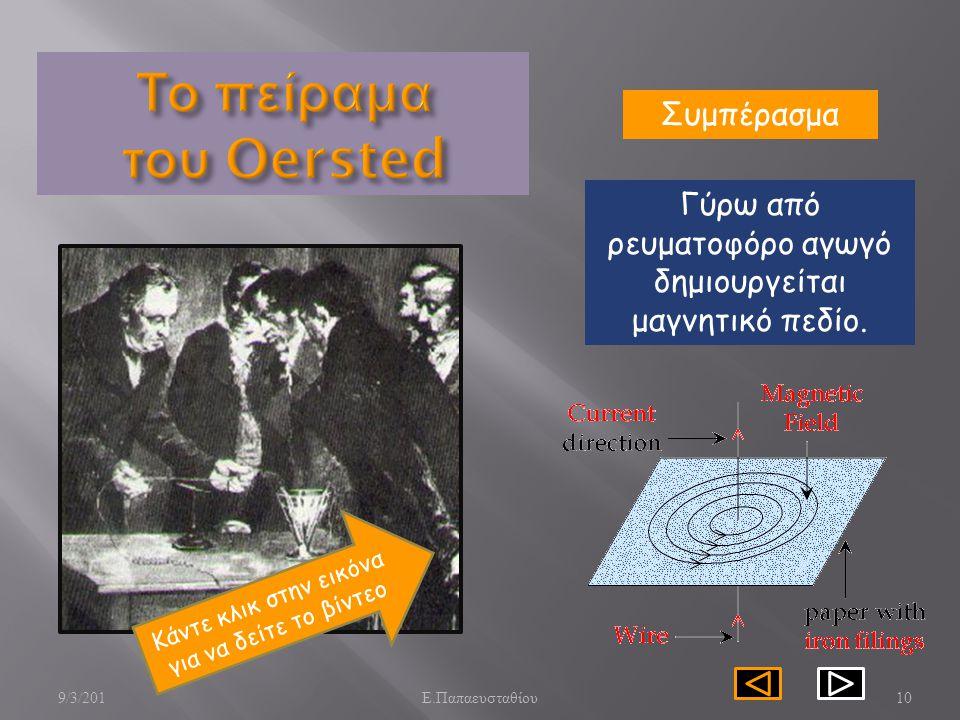 Το πείραμα του Oersted Συμπέρασμα