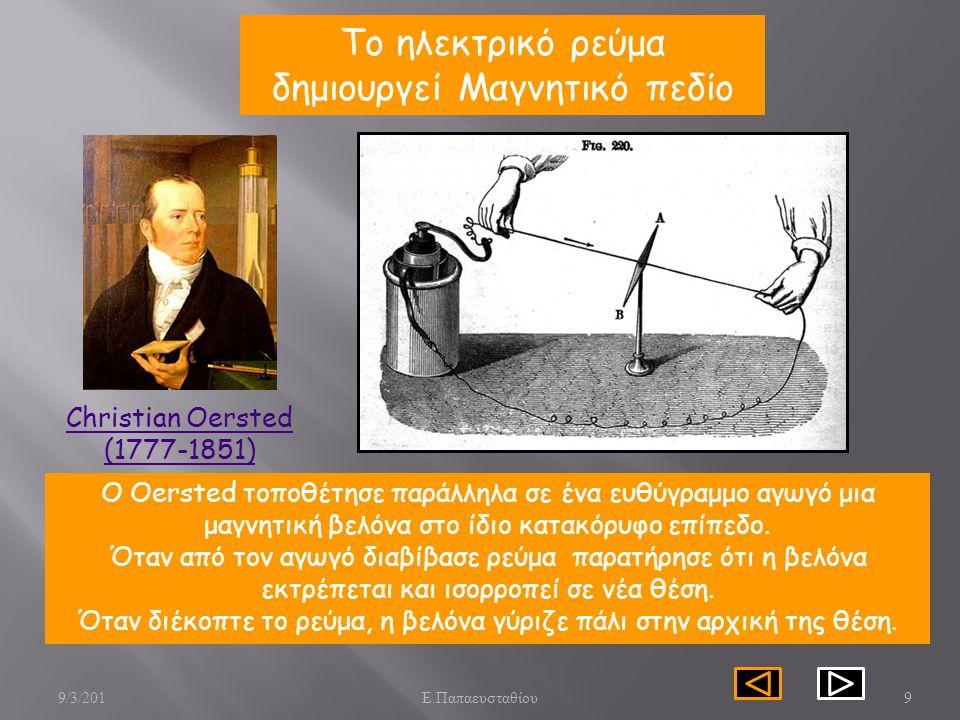 Το ηλεκτρικό ρεύμα δημιουργεί Μαγνητικό πεδίο