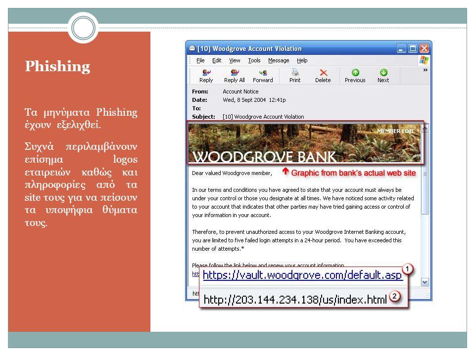 Phishing Τα μηνύματα Phishing έχουν εξελιχθεί.