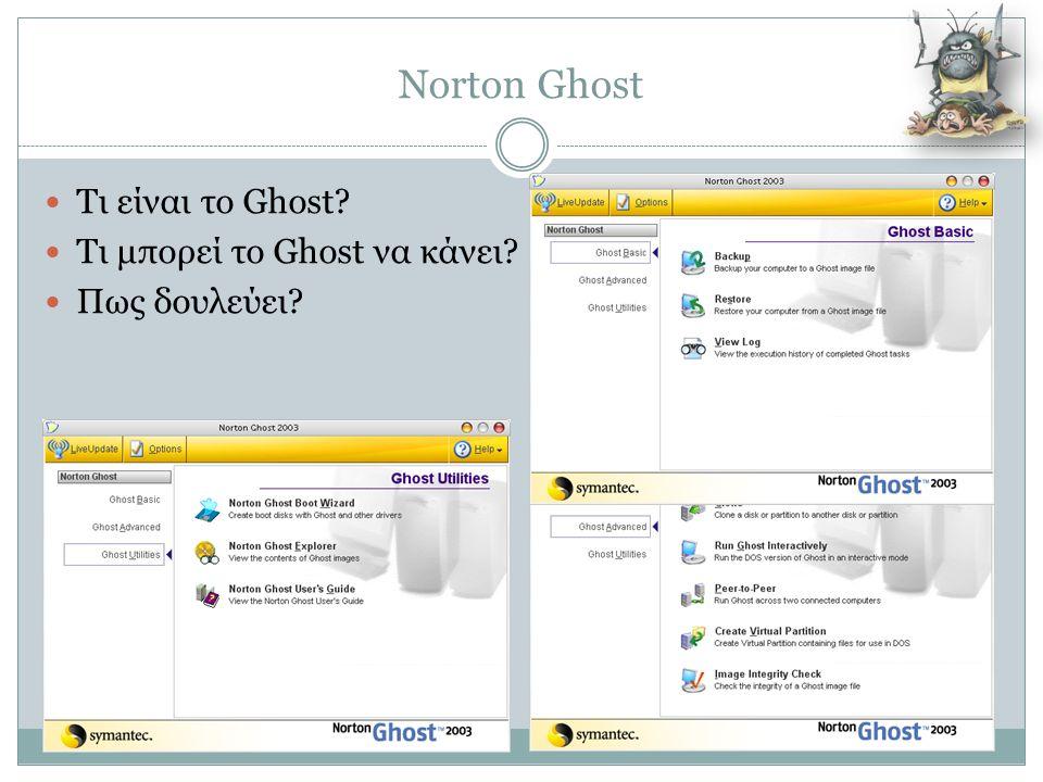 Norton Ghost Τι είναι το Ghost Τι μπορεί το Ghost να κάνει