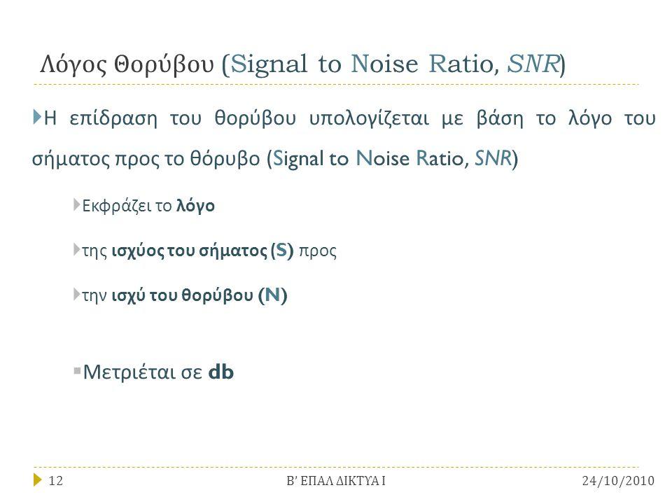 Λόγος Θορύβου (Signal to Noise Ratio, SNR)