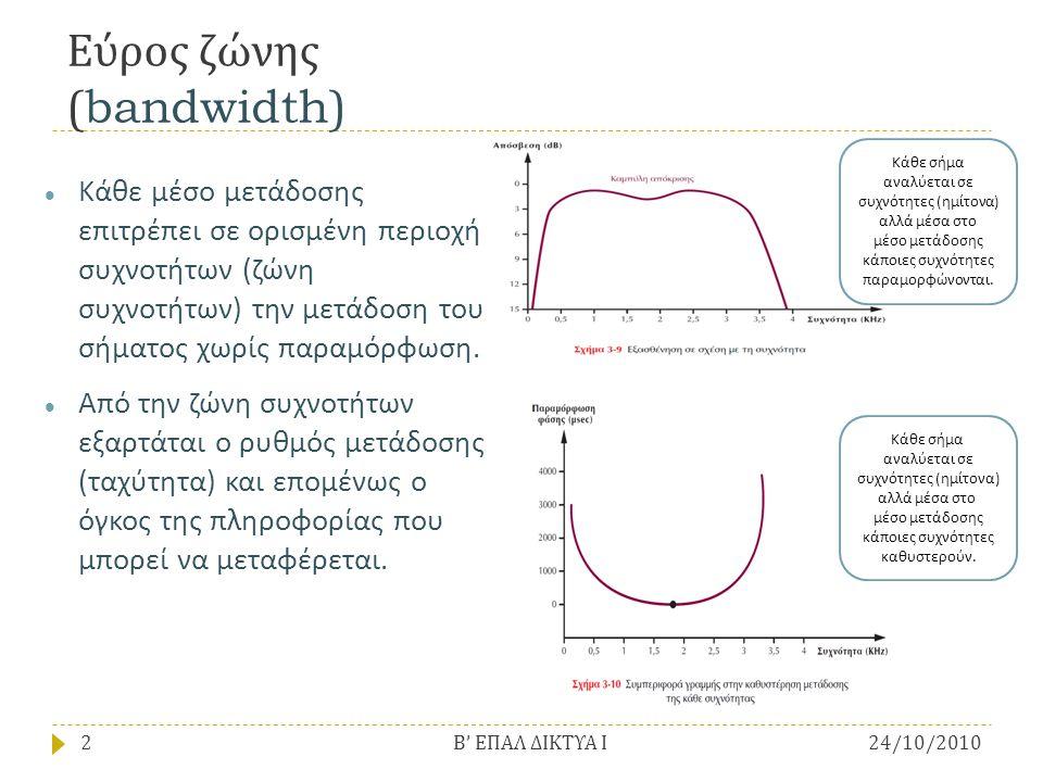 Εύρος ζώνης (bandwidth)