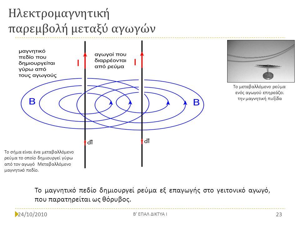 Ηλεκτρομαγνητική παρεμβολή μεταξύ αγωγών