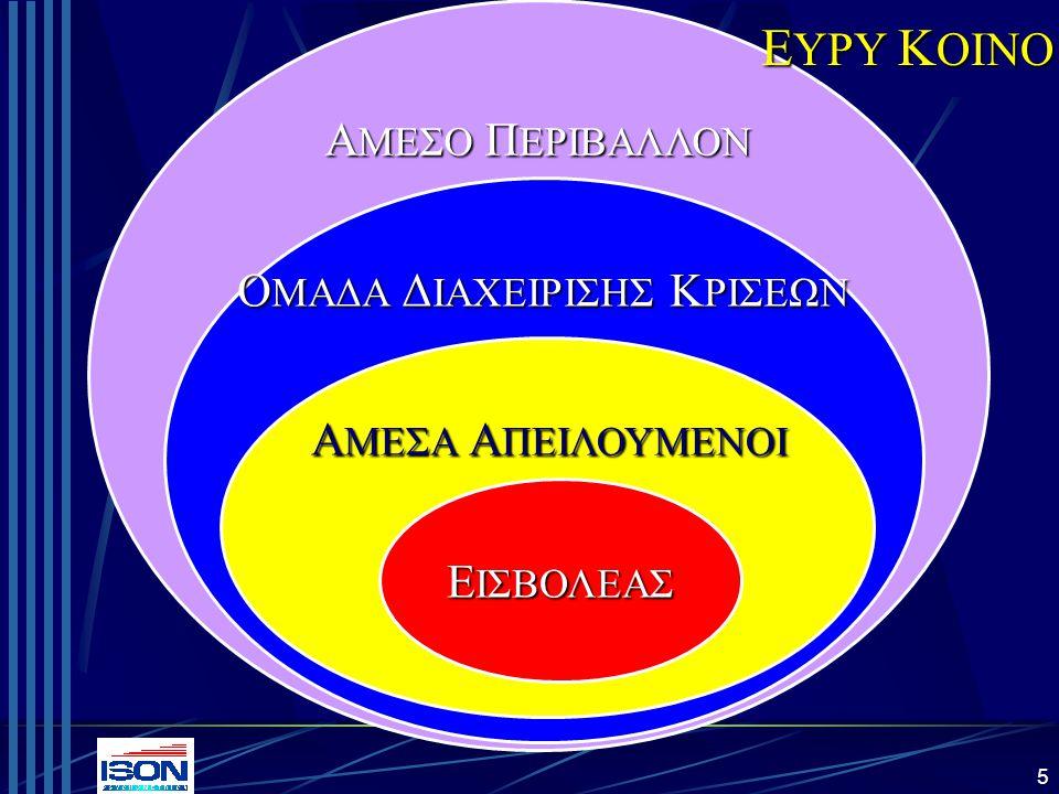 ΟΜΑΔΑ ΔΙΑΧΕΙΡΙΣΗΣ ΚΡΙΣΕΩΝ