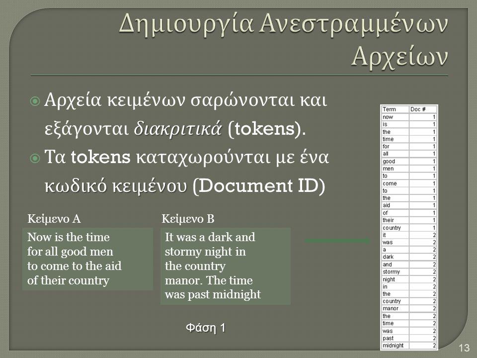 Δημιουργία Ανεστραμμένων Αρχείων