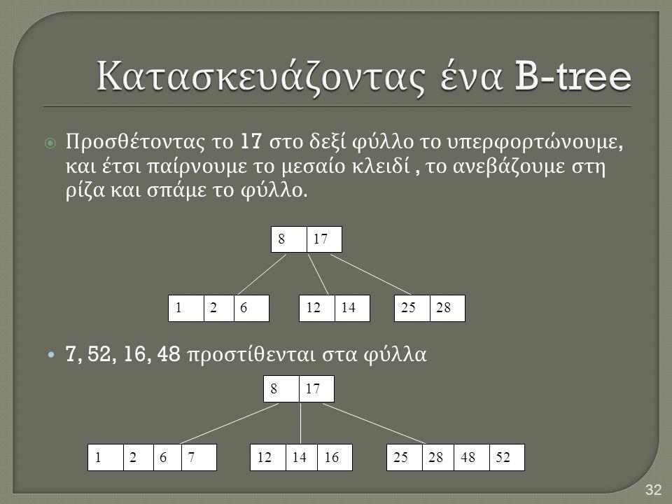 Κατασκευάζοντας ένα B-tree