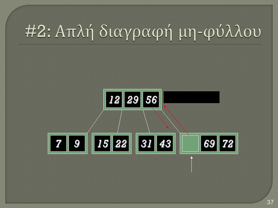 #2: Απλή διαγραφή μη-φύλλου
