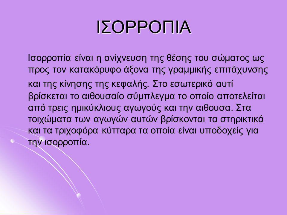 ΙΣΟΡΡΟΠΙΑ
