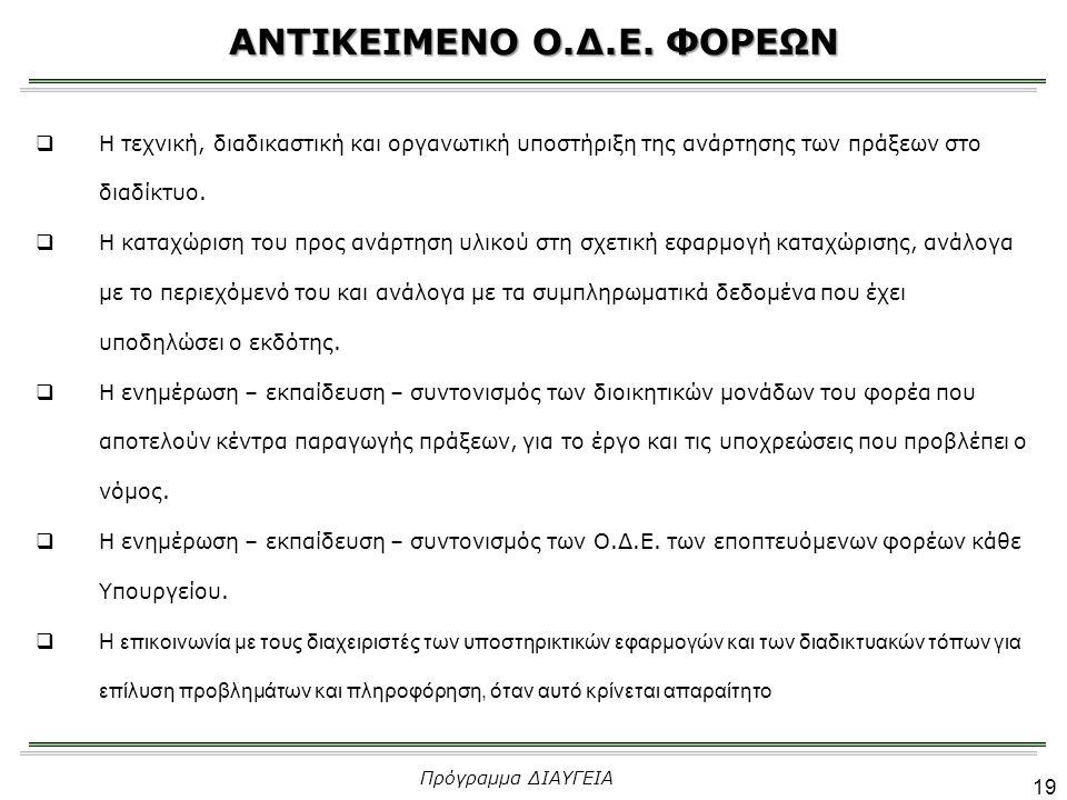 ΑΝΤΙΚΕΙΜΕΝΟ Ο.Δ.Ε. ΦΟΡΕΩΝ