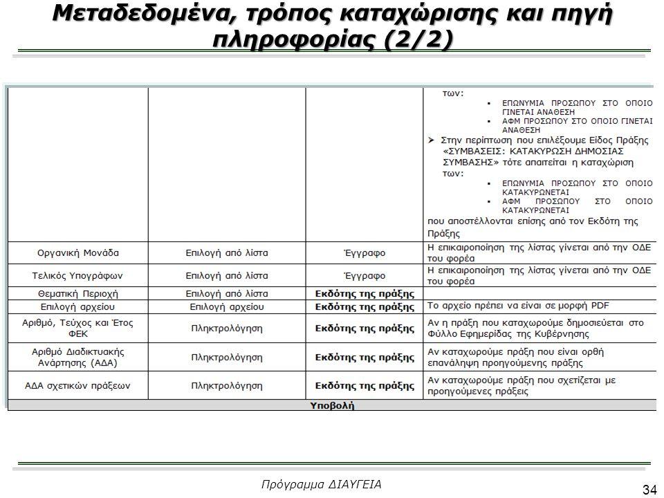 Μεταδεδομένα, τρόπος καταχώρισης και πηγή πληροφορίας (2/2)