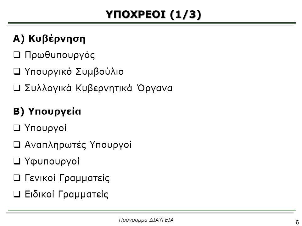 ΥΠΟΧΡΕΟΙ (1/3) Α) Κυβέρνηση Πρωθυπουργός Υπουργικό Συμβούλιο