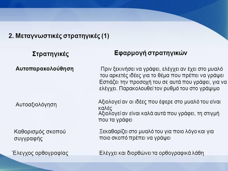 2. Μεταγνωστικές στρατηγικές (1)