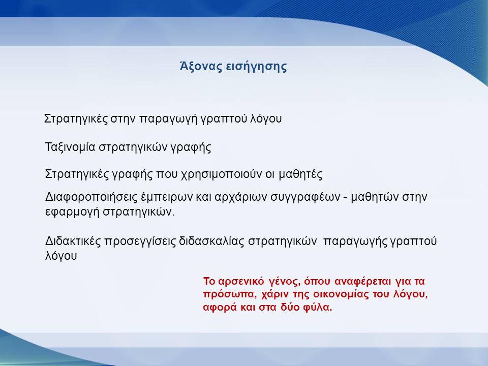 Στρατηγικές γραφής που χρησιμοποιούν οι μαθητές