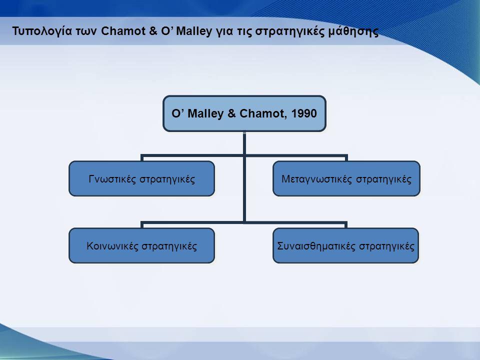 Τυπολογία των Chamot & O' Malley για τις στρατηγικές μάθησης